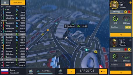 Motorsports Manager Mobile 2 Tips: Beginner's Guide To