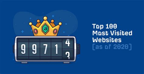 Top 100 Most Visited Websites by Search Traffic (as of 2020)