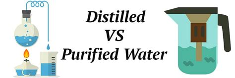 Distilled Water VS Purified Water - Jason's Water Systems