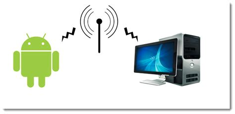 How to Connect Android Devices with PC through Wifi