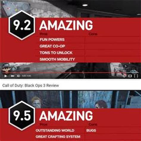 Bo3 Has No Downside According To Ign But Fallout 4 Does by