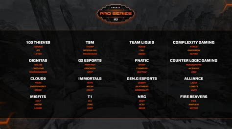 Scores and results for the FACEIT Pro Series: Apex Legends