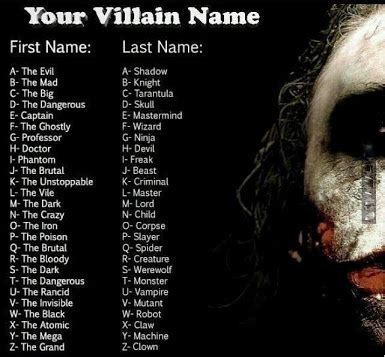 """What's your """"super-villain"""" name? 